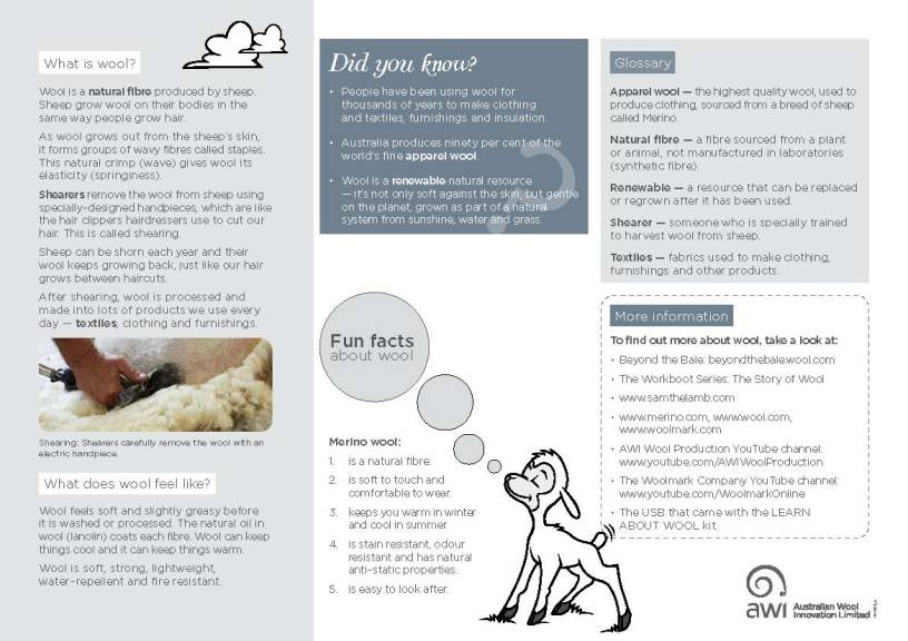 gd0346-primary-fact-sheets_what-is-wool_page_2